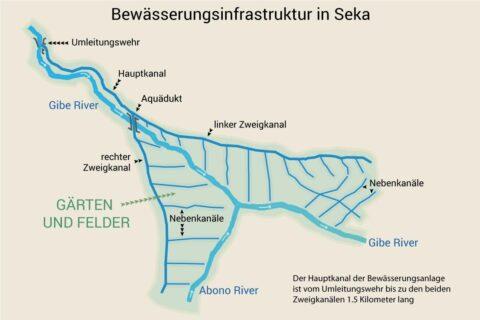 Projektkarte der Bewässerungsinfrastruktur