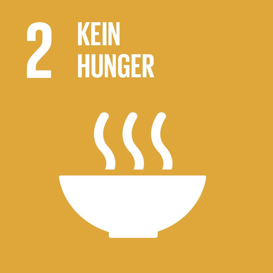 Ziel für nachhaltige Entwicklung Nr. 2